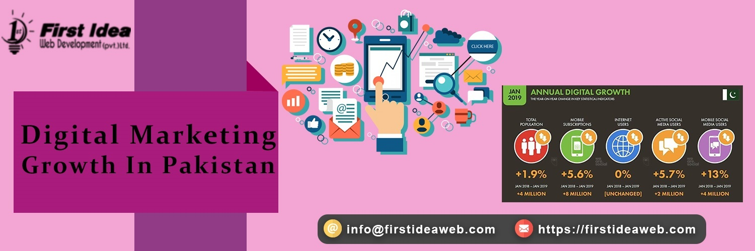 Significance of Digital Marketing in Pakistan