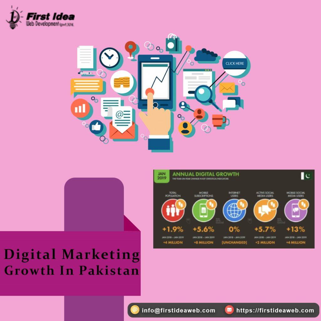 Scope of Digital Marketing in Pakistan, Top Digital Marketing Agencies in Pakistan , Online Marketing, digital growth in pakistan,