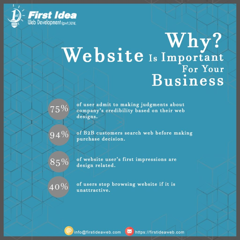 the importance of having a website, importance of website to an organization, importance of website in today's world, pros and cons of website design, disadvantages of online website builders