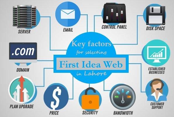 web hosting plans, domain and hosting, best hosting provider